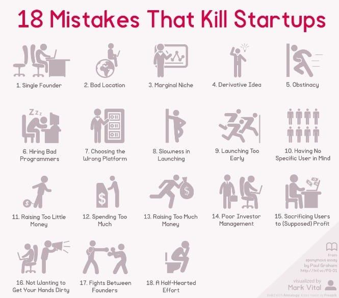 errori-startup