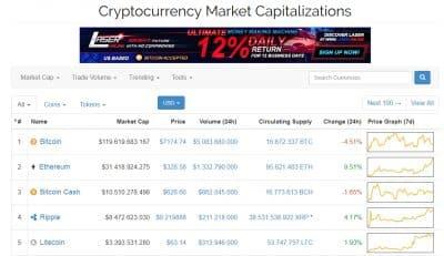coinmarketcap criptovalute